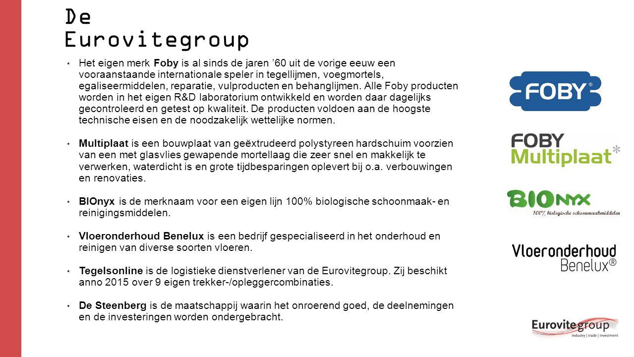 De Eurovitegroup Portazul is de merknaam die voortleeft uit het rijke verleden van de Portazul winkels en wordt ingezet voor internetactiviteiten in samenwerking met Retail en Bouw gerelateerde afnemers van de Group.