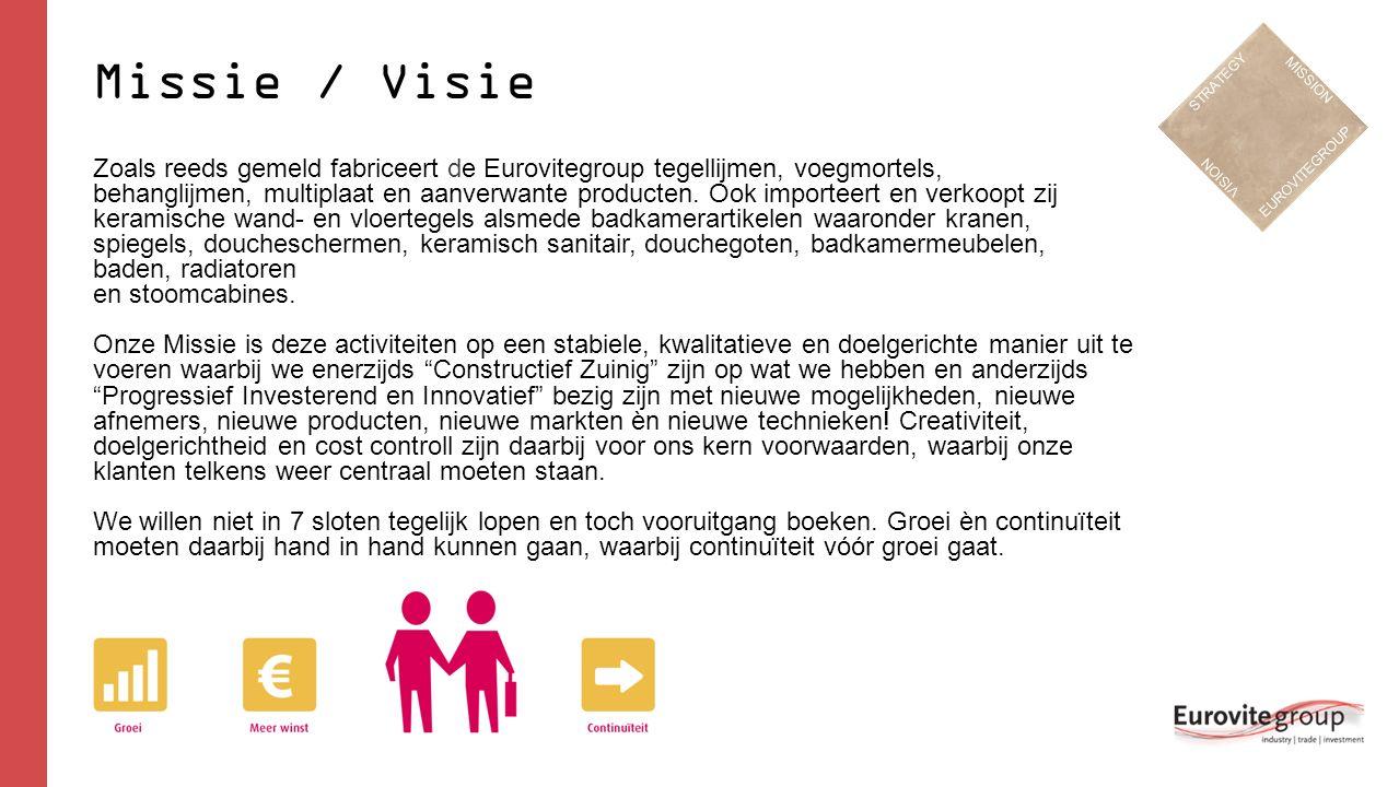 Missie / Visie Zoals reeds gemeld fabriceert de Eurovitegroup tegellijmen, voegmortels, behanglijmen, multiplaat en aanverwante producten.
