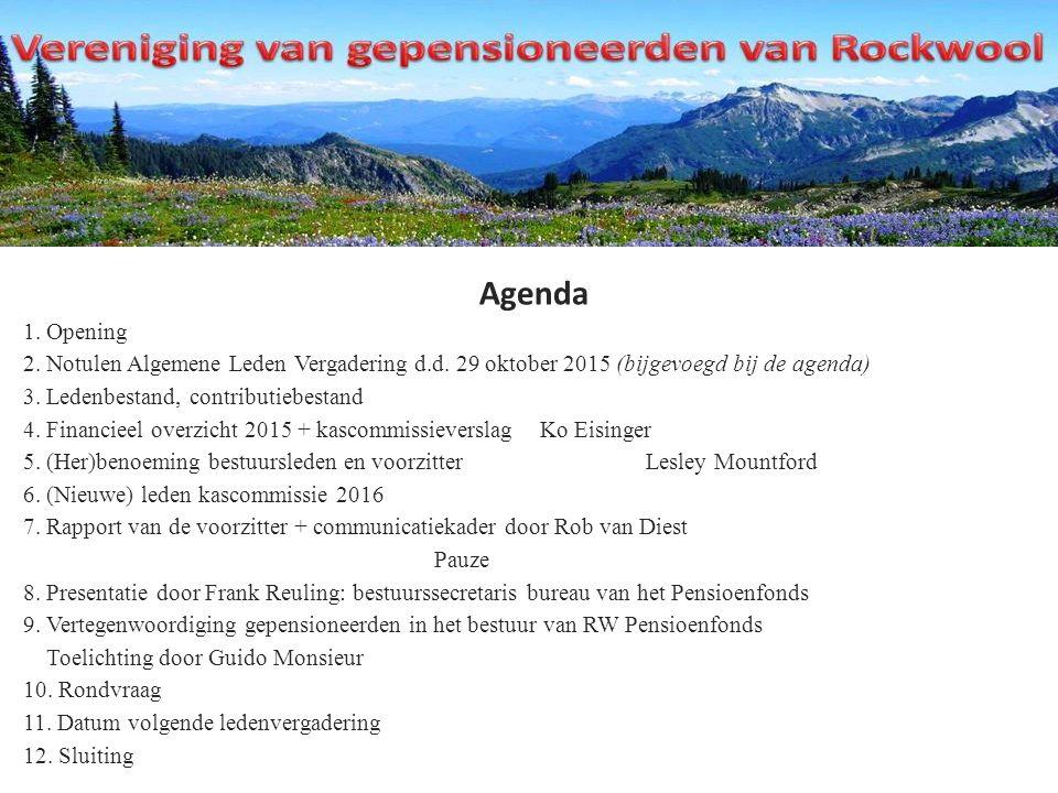Agenda 1. Opening 2. Notulen Algemene Leden Vergadering d.d.