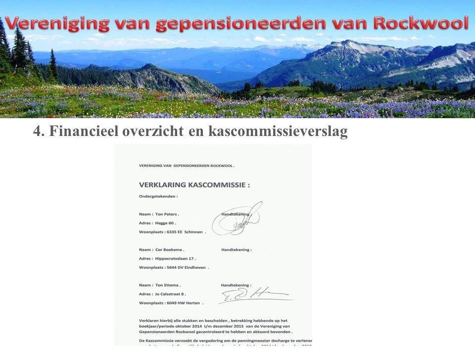 4. Financieel overzicht en kascommissieverslag