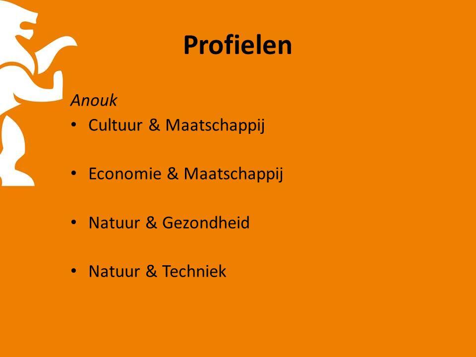 Profielen Anouk Cultuur & Maatschappij Economie & Maatschappij Natuur & Gezondheid Natuur & Techniek
