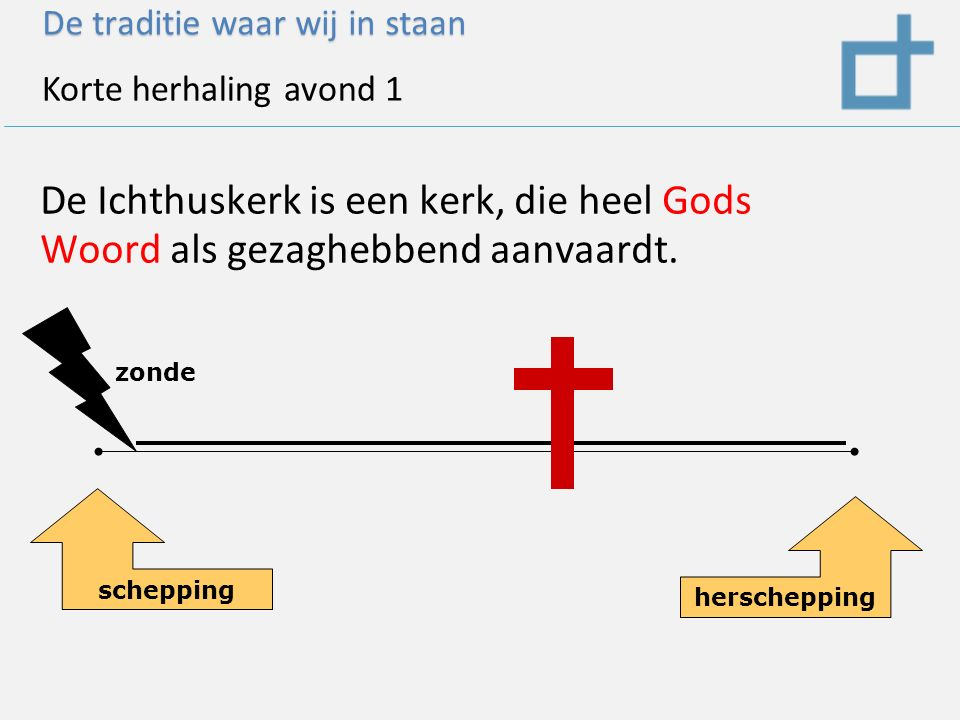 De traditie waar wij in staan Korte herhaling avond 1 De Ichthuskerk is een kerk, die heel Gods Woord als gezaghebbend aanvaardt.