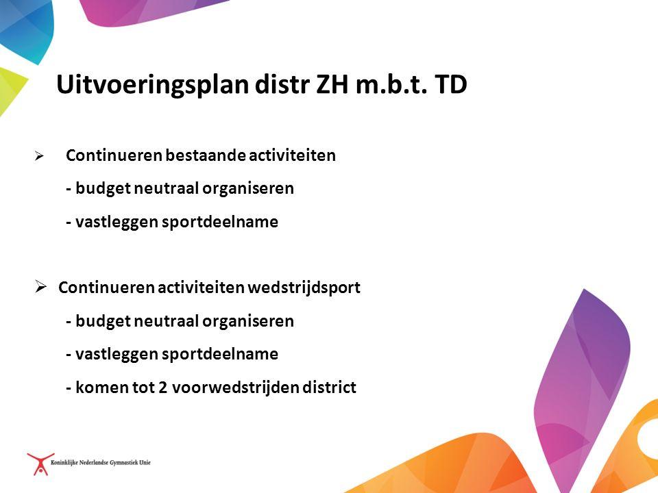 Uitvoeringsplan distr ZH m.b.t. TD  Continueren bestaande activiteiten - budget neutraal organiseren - vastleggen sportdeelname  Continueren activit