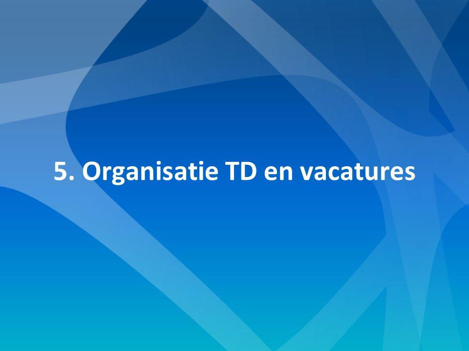 5. Organisatie TD en vacatures