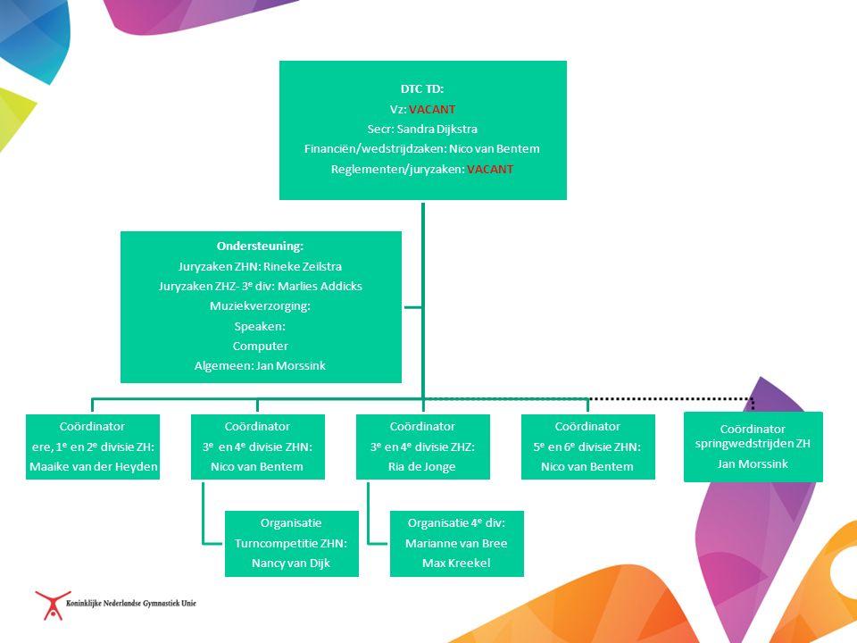 DTC TD: Vz: VACANT Secr: Sandra Dijkstra Financiën/wedstrijdzaken: Nico van Bentem Reglementen/juryzaken: VACANT Coördinator ere, 1 e en 2 e divisie Z