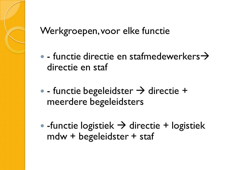 Werkgroepen, voor elke functie - functie directie en stafmedewerkers  directie en staf - functie begeleidster  directie + meerdere begeleidsters -functie logistiek  directie + logistiek mdw + begeleidster + staf