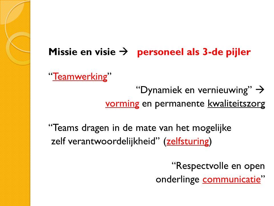 Missie en visie  personeel als 3-de pijler Teamwerking Dynamiek en vernieuwing  vorming en permanente kwaliteitszorg Teams dragen in de mate van het mogelijke zelf verantwoordelijkheid (zelfsturing) Respectvolle en open onderlinge communicatie