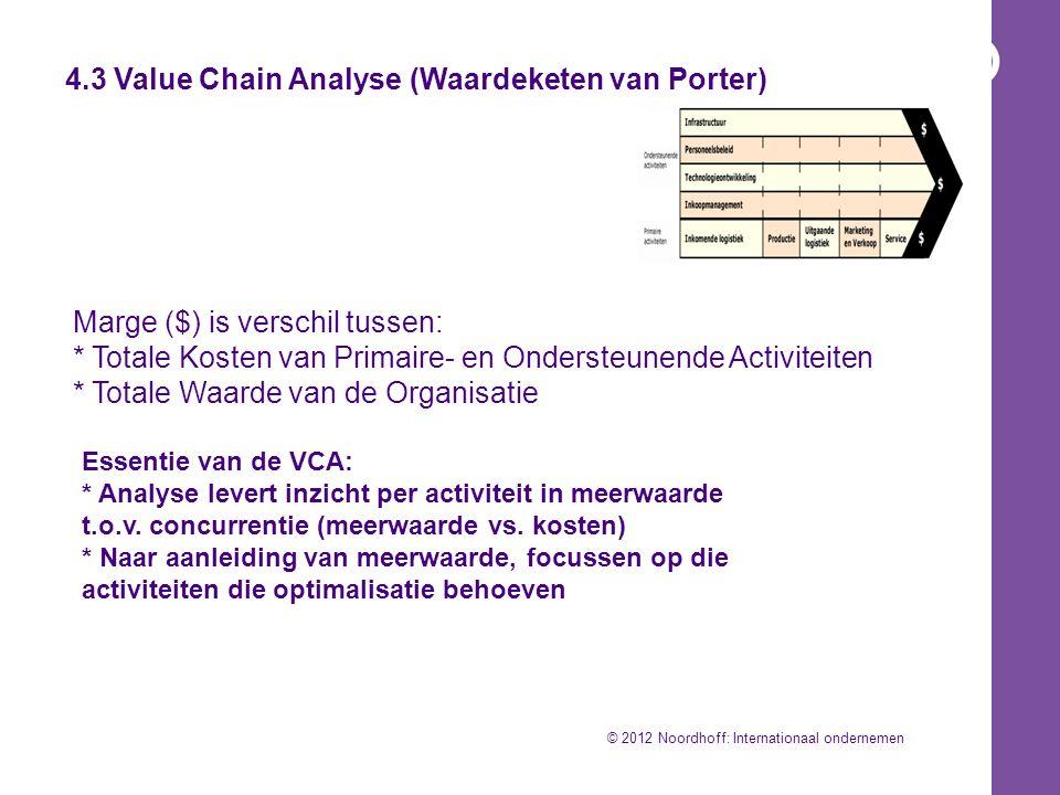 4.3 Value Chain Analyse (Waardeketen van Porter) Marge ($) is verschil tussen: * Totale Kosten van Primaire- en Ondersteunende Activiteiten * Totale Waarde van de Organisatie Essentie van de VCA: * Analyse levert inzicht per activiteit in meerwaarde t.o.v.