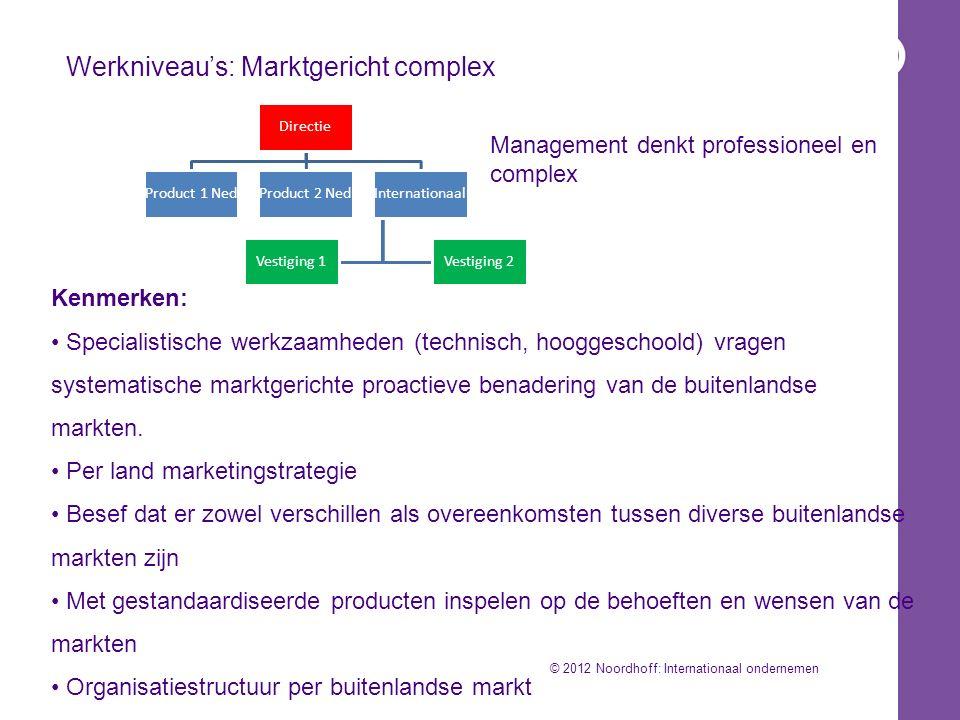 Werkniveau's: Marktgericht complex Directie Product 1 Ned Product 2 Ned Internationaal Vestiging 1Vestiging 2 Kenmerken: Specialistische werkzaamheden (technisch, hooggeschoold) vragen systematische marktgerichte proactieve benadering van de buitenlandse markten.