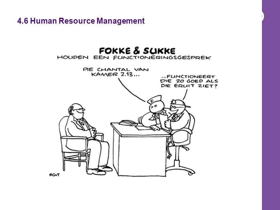 4.6 Human Resource Management
