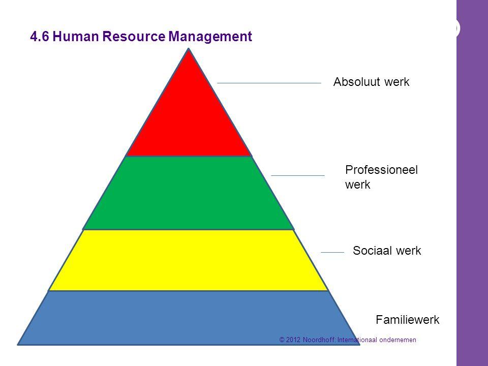 4.6 Human Resource Management Absoluut werk Professioneel werk Sociaal werk Familiewerk © 2012 Noordhoff: Internationaal ondernemen