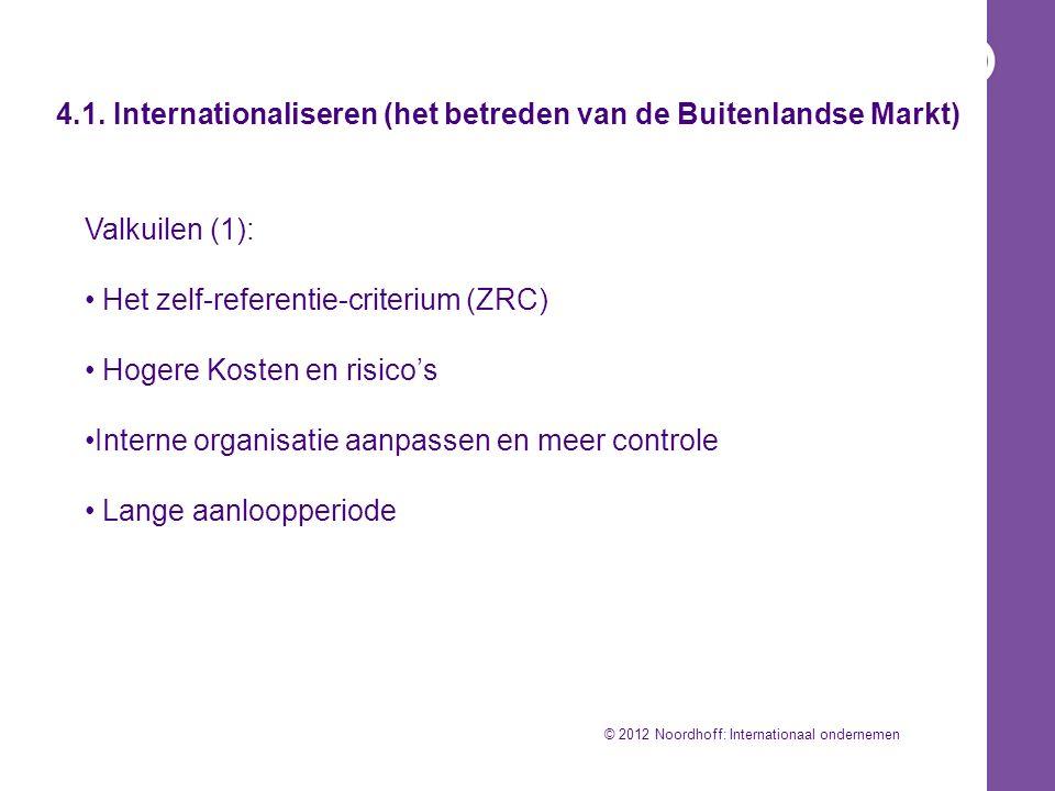 4.1. Internationaliseren (het betreden van de Buitenlandse Markt) Valkuilen (1): Het zelf-referentie-criterium (ZRC) Hogere Kosten en risico's Interne