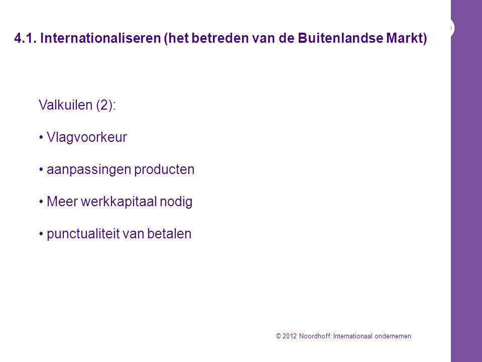 4.1. Internationaliseren (het betreden van de Buitenlandse Markt) Valkuilen (2): Vlagvoorkeur aanpassingen producten Meer werkkapitaal nodig punctuali