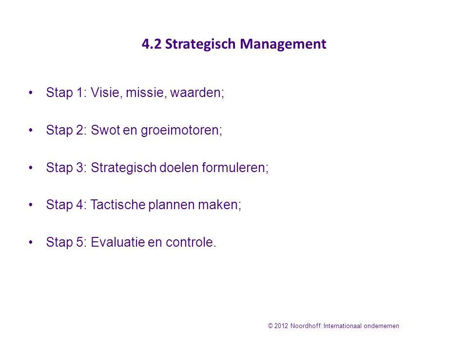 4.2 Strategisch Management Stap 1: Visie, missie, waarden; Stap 2: Swot en groeimotoren; Stap 3: Strategisch doelen formuleren; Stap 4: Tactische plannen maken; Stap 5: Evaluatie en controle.