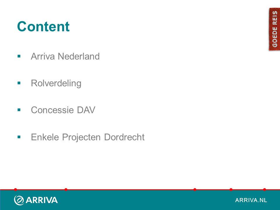 ARRIVA.NL De organisatie Arriva Deutsche Bahn Arriva Groep Arriva Nederland