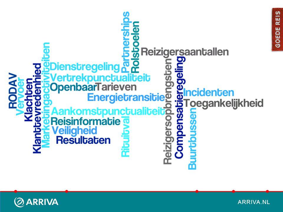 Gratis openbaar vervoer voor 65+ in Dordrecht Doel (kwalitatief)  Goede relatie gemeente Dordrecht behouden  Ouderen op een zeer laagdrempelige wijze gebruik laten maken van de bussen in Dordrecht  Proef uit 2009 continueren naar 2015-2018 Doelstelling (kwantitatief)  10.000 gebruikers in 2015  Geen negatieve publiciteit en een tevreden opdrachtgever en reiziger Aanpak o.a.
