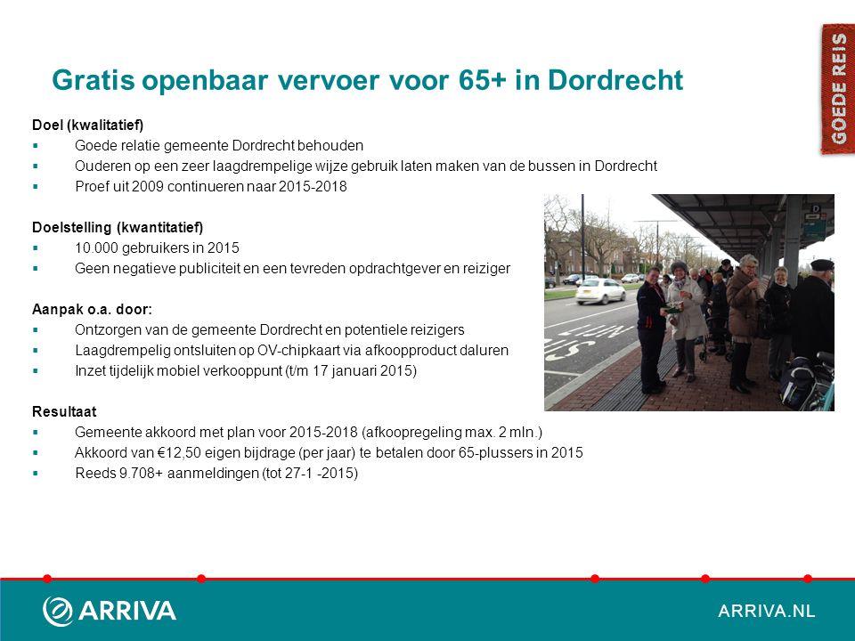 ARRIVA.NL Doelgroepenvervoer Openbaar Vervoer Doel (kwalitatief)  Input leveren in project Drechtsteden  Zoeken naar mogelijkheden om zelfredzame reizigers overstap naar OV te laten maken  Zoeken naar mogelijkheden om product/ dienstverlening te verrijken zodat zelfredzaamheid vergroot wordt Doel (kwantitatief)  Start pilot in Dordrecht / Drechtsteden met minimaal 100 deelnemers (afgebakend gebied, afgebakende doelgroep) Aanpak o.a.