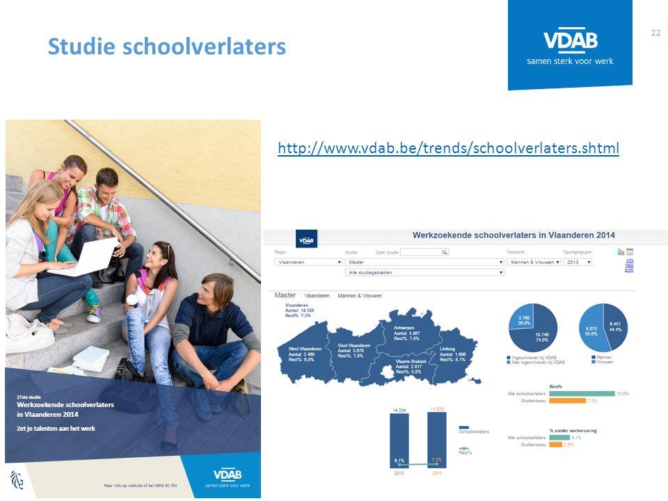 22 http://www.vdab.be/trends/schoolverlaters.shtml Studie schoolverlaters