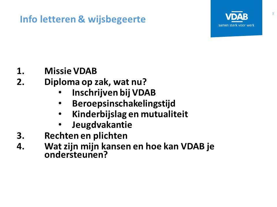 3 Info letteren & wijsbegeerte 1. Missie VDAB 2. Diploma op zak, wat nu.