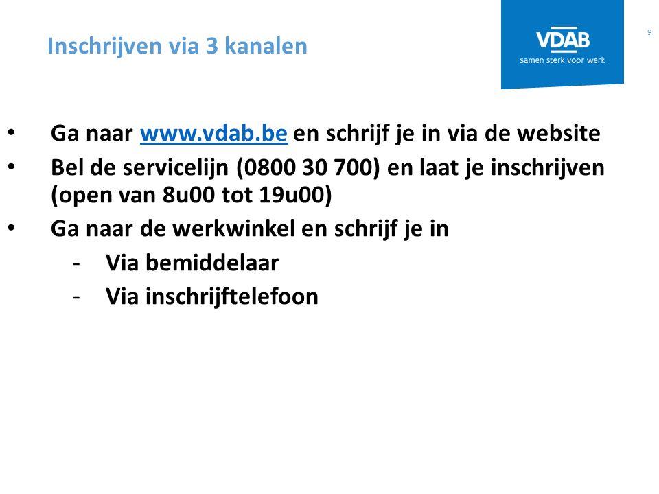 9 Ga naar www.vdab.be en schrijf je in via de websitewww.vdab.be Bel de servicelijn (0800 30 700) en laat je inschrijven (open van 8u00 tot 19u00) Ga naar de werkwinkel en schrijf je in -Via bemiddelaar -Via inschrijftelefoon Inschrijven via 3 kanalen