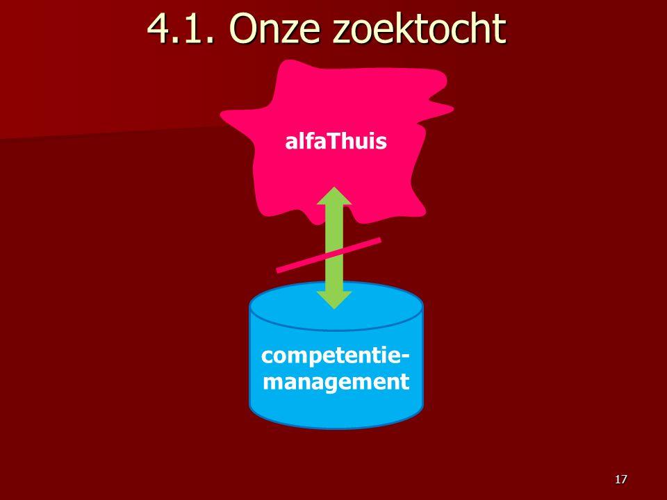 4.1. Onze zoektocht competentie- management alfaThuis 17