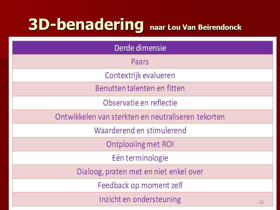 3D-benadering naar Lou Van Beirendonck 19