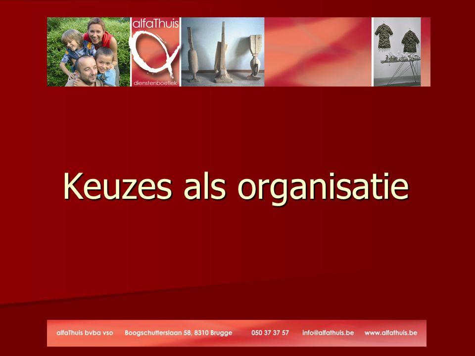 Keuzes als organisatie