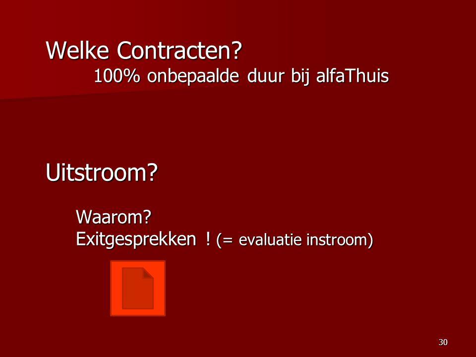 Welke Contracten? 100% onbepaalde duur bij alfaThuis Uitstroom?Waarom? Exitgesprekken ! (= evaluatie instroom) 30