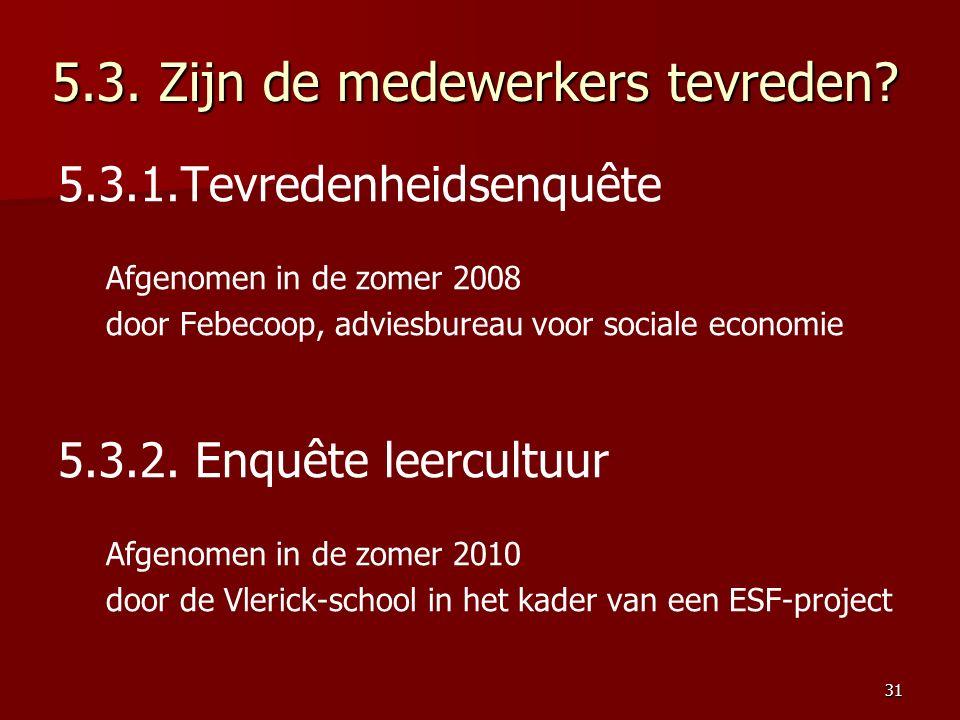 5.3. Zijn de medewerkers tevreden? 5.3.1.Tevredenheidsenquête Afgenomen in de zomer 2008 door Febecoop, adviesbureau voor sociale economie 5.3.2. Enqu