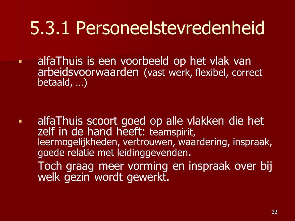 5.3.1 Personeelstevredenheid   alfaThuis is een voorbeeld op het vlak van arbeidsvoorwaarden (vast werk, flexibel, correct betaald, …)   alfaThuis