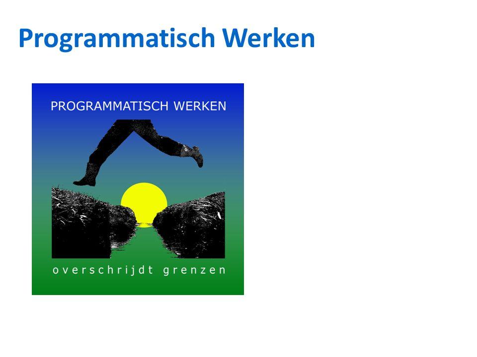 Programmatisch Werken