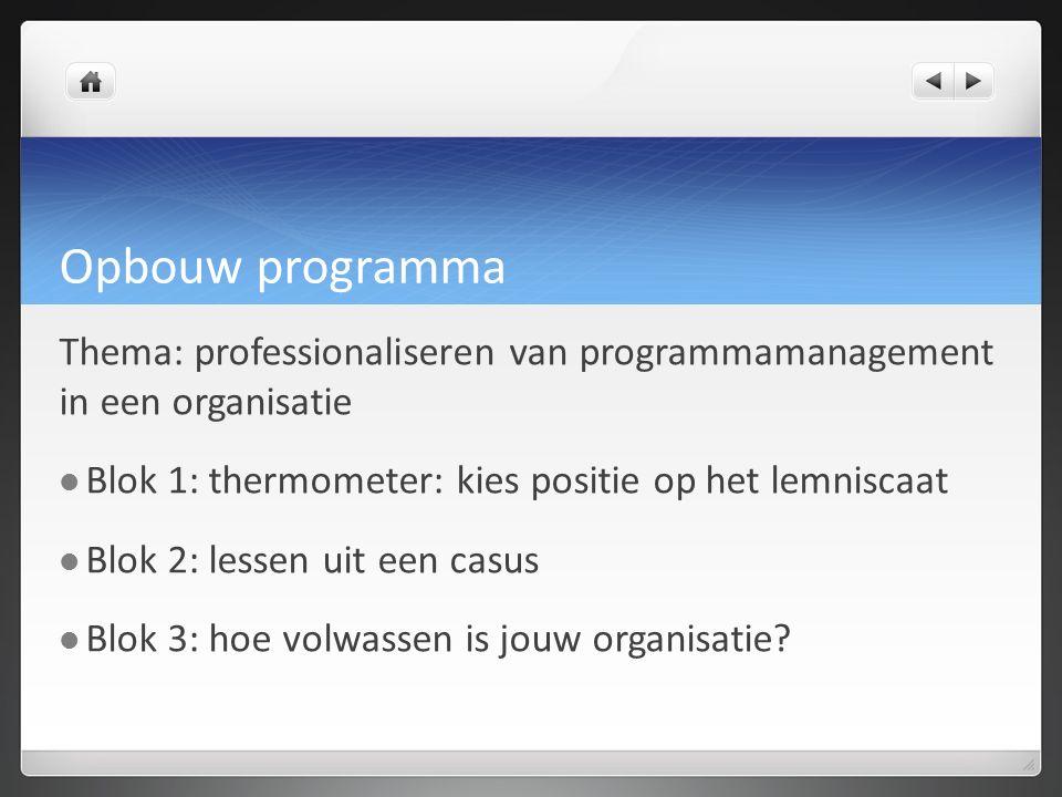 Opbouw programma Thema: professionaliseren van programmamanagement in een organisatie Blok 1: thermometer: kies positie op het lemniscaat Blok 2: lessen uit een casus Blok 3: hoe volwassen is jouw organisatie