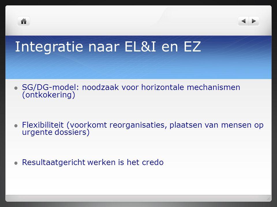Integratie naar EL&I en EZ SG/DG-model: noodzaak voor horizontale mechanismen (ontkokering) Flexibiliteit (voorkomt reorganisaties, plaatsen van mensen op urgente dossiers) Resultaatgericht werken is het credo