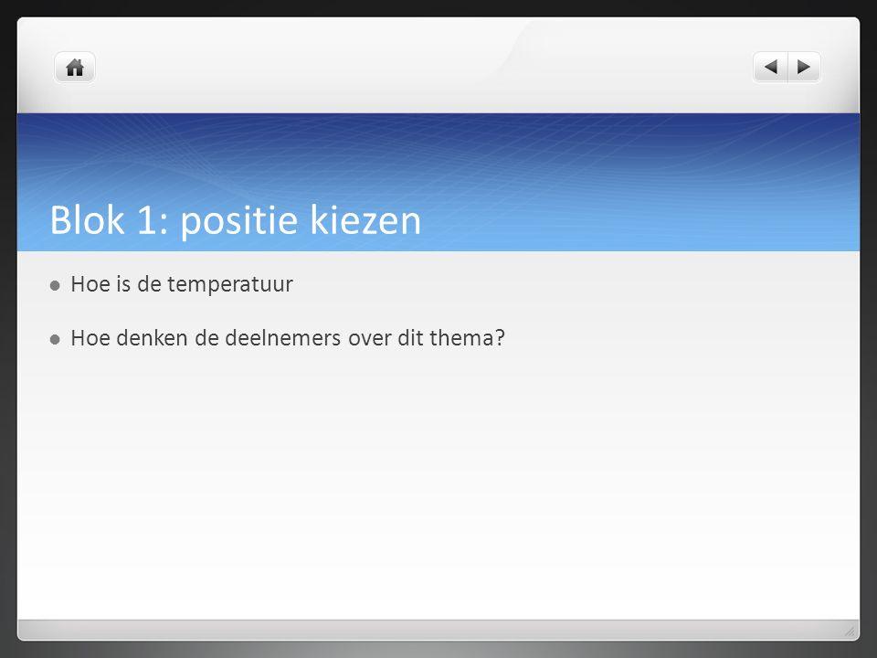 Blok 1: positie kiezen Hoe is de temperatuur Hoe denken de deelnemers over dit thema?