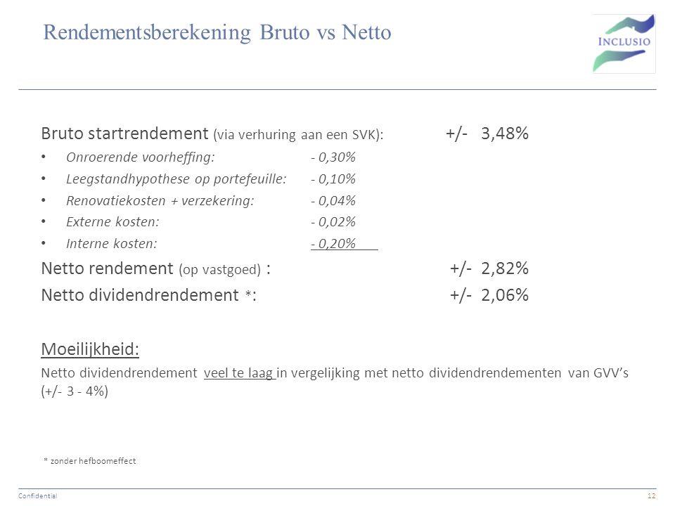 Rendementsberekening Bruto vs Netto Bruto startrendement (via verhuring aan een SVK): +/- 3,48% Onroerende voorheffing:- 0,30% Leegstandhypothese op portefeuille:- 0,10% Renovatiekosten + verzekering:- 0,04% Externe kosten:- 0,02% Interne kosten:- 0,20% Netto rendement (op vastgoed) : +/- 2,82% Netto dividendrendement * : +/- 2,06% Moeilijkheid: Netto dividendrendement veel te laag in vergelijking met netto dividendrendementen van GVV's (+/- 3 - 4%) Confidential12 * zonder hefboomeffect