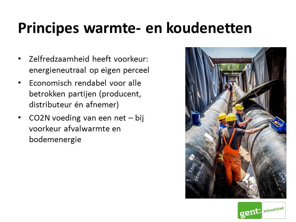 Principes warmte- en koudenetten Zelfredzaamheid heeft voorkeur: energieneutraal op eigen perceel Economisch rendabel voor alle betrokken partijen (producent, distributeur én afnemer) CO2N voeding van een net – bij voorkeur afvalwarmte en bodemenergie