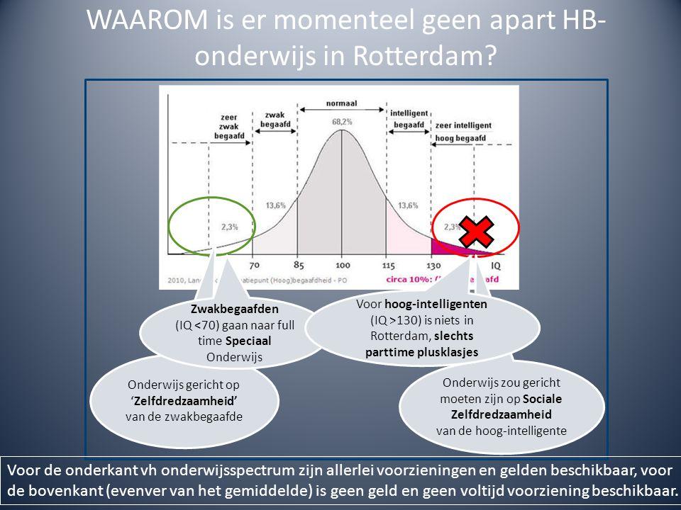 WAAROM is er momenteel geen apart HB- onderwijs in Rotterdam.