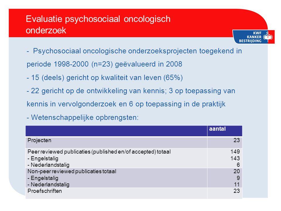 Evaluatie psychosociaal oncologisch onderzoek - Psychosociaal oncologische onderzoeksprojecten toegekend in periode 1998-2000 (n=23) geëvalueerd in 2008 - 15 (deels) gericht op kwaliteit van leven (65%) - 22 gericht op de ontwikkeling van kennis; 3 op toepassing van kennis in vervolgonderzoek en 6 op toepassing in de praktijk - Wetenschappelijke opbrengsten: aantal Projecten23 Peer reviewed publicaties (published en/of accepted) totaal - Engelstalig - Nederlandstalig 149 143 6 Non-peer reviewed publicaties totaal - Engelstalig - Nederlandstalig 20 9 11 Proefschriften23
