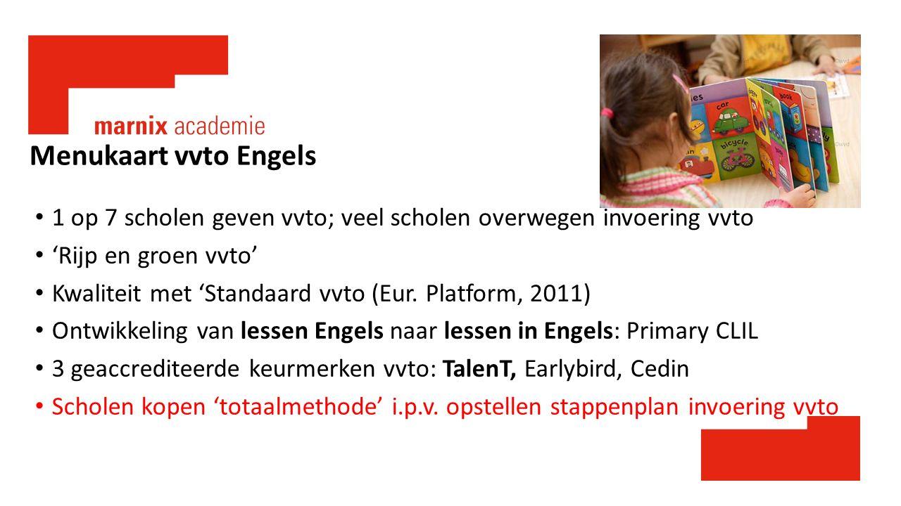 Menukaart vvto Engels 1 op 7 scholen geven vvto; veel scholen overwegen invoering vvto 'Rijp en groen vvto' Kwaliteit met 'Standaard vvto (Eur. Platfo