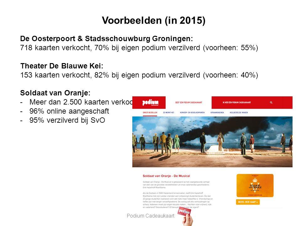 Podium Cadeaukaart Voorbeelden (in 2015) De Oosterpoort & Stadsschouwburg Groningen: 718 kaarten verkocht, 70% bij eigen podium verzilverd (voorheen: 55%) Theater De Blauwe Kei: 153 kaarten verkocht, 82% bij eigen podium verzilverd (voorheen: 40%) Soldaat van Oranje: -Meer dan 2.500 kaarten verkocht -96% online aangeschaft -95% verzilverd bij SvO