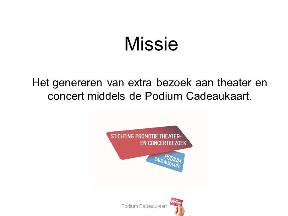 Podium Cadeaukaart Missie Het genereren van extra bezoek aan theater en concert middels de Podium Cadeaukaart.