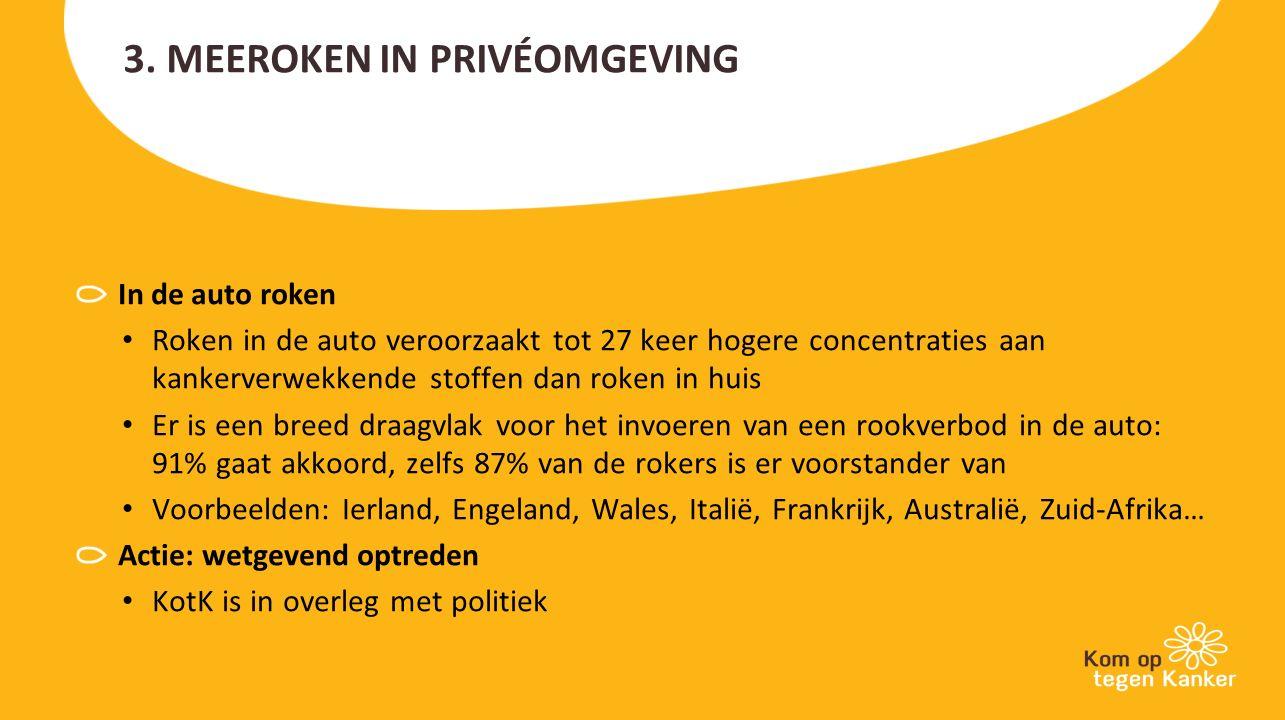 3. MEEROKEN IN PRIVÉOMGEVING In de auto roken Roken in de auto veroorzaakt tot 27 keer hogere concentraties aan kankerverwekkende stoffen dan roken in