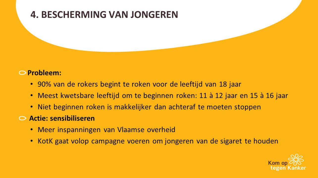 4. BESCHERMING VAN JONGEREN Probleem: 90% van de rokers begint te roken voor de leeftijd van 18 jaar Meest kwetsbare leeftijd om te beginnen roken: 11