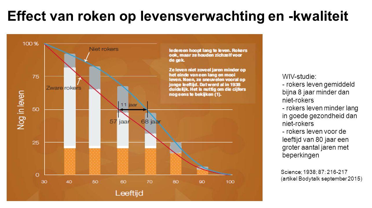 Effect van roken op levensverwachting en -kwaliteit Science; 1938; 87: 216-217 (artikel Bodytalk september 2015) WIV-studie: - rokers leven gemiddeld