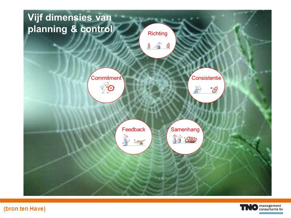 De 25 ideeën RichtingConsistentie idee 1.Verbind de missie, visie en strategie aan elkaar 2.
