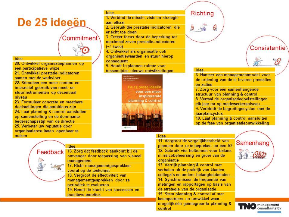 De 25 ideeën RichtingConsistentie idee 1. Verbind de missie, visie en strategie aan elkaar 2.