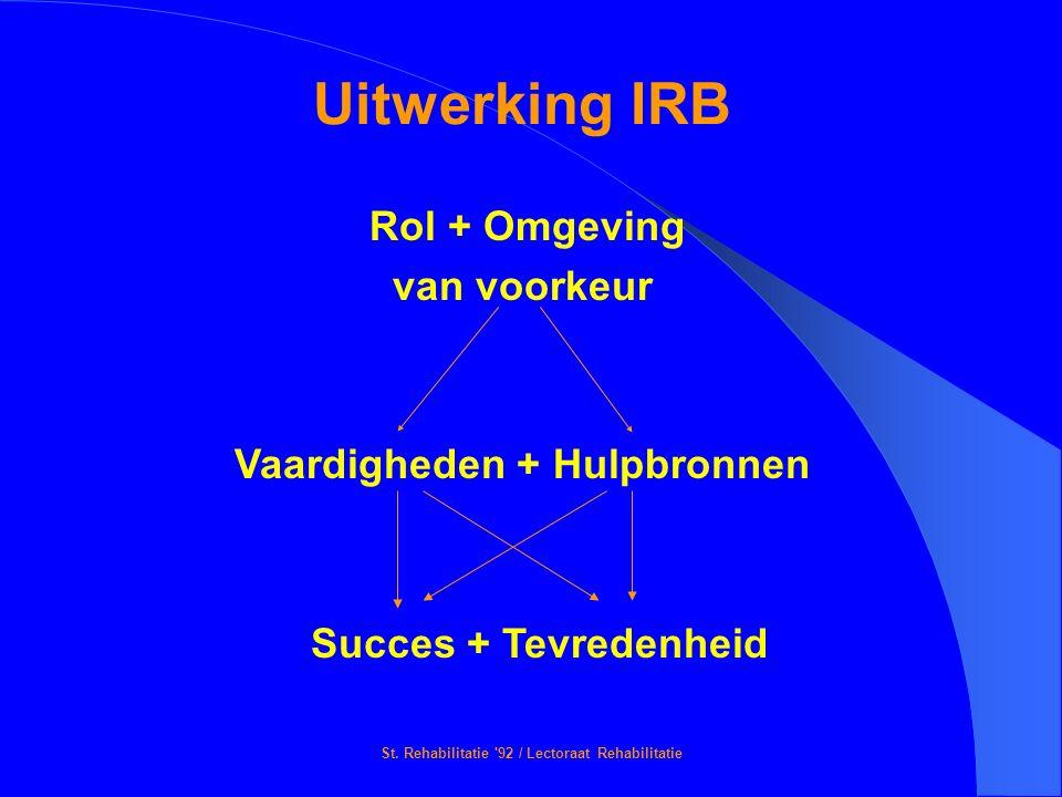 St. Rehabilitatie '92 / Lectoraat Rehabilitatie Uitwerking IRB Rol + Omgeving van voorkeur Vaardigheden + Hulpbronnen Succes + Tevredenheid
