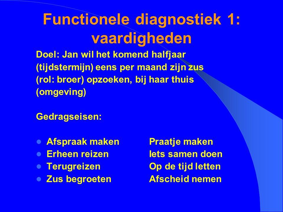 Functionele diagnostiek 1: vaardigheden Doel: Jan wil het komend halfjaar (tijdstermijn) eens per maand zijn zus (rol: broer) opzoeken, bij haar thuis