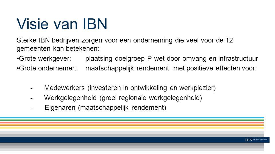 Visie van IBN Sterke IBN bedrijven zorgen voor een onderneming die veel voor de 12 gemeenten kan betekenen: Grote werkgever: plaatsing doelgroep P-wet door omvang en infrastructuur Grote ondernemer: maatschappelijk rendement met positieve effecten voor: -Medewerkers (investeren in ontwikkeling en werkplezier) -Werkgelegenheid (groei regionale werkgelegenheid) - Eigenaren (maatschappelijk rendement)