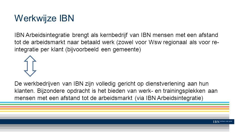 Werkwijze IBN IBN Arbeidsintegratie brengt als kernbedrijf van IBN mensen met een afstand tot de arbeidsmarkt naar betaald werk (zowel voor Wsw regionaal als voor re- integratie per klant (bijvoorbeeld een gemeente) De werkbedrijven van IBN zijn volledig gericht op dienstverlening aan hun klanten.